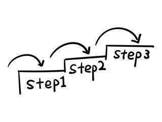 【回復マップ】3つのステップでAC特有の生きづらさを改善していく
