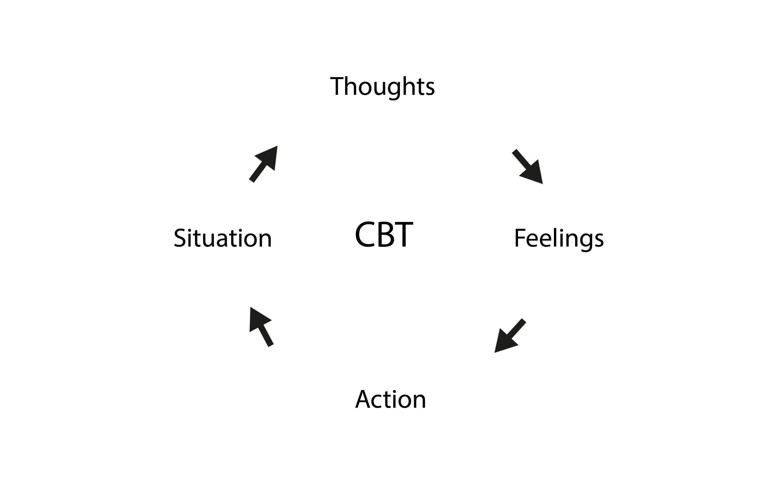 ストレスを肥大させ自他を苦しめる「考え方の癖」(認知の偏り)の改善方法